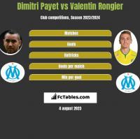 Dimitri Payet vs Valentin Rongier h2h player stats