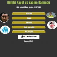 Dimitri Payet vs Yacine Bammou h2h player stats