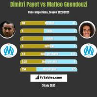Dimitri Payet vs Matteo Guendouzi h2h player stats