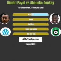 Dimitri Payet vs Ahoueke Denkey h2h player stats