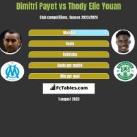 Dimitri Payet vs Thody Elie Youan h2h player stats