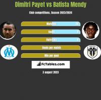 Dimitri Payet vs Batista Mendy h2h player stats