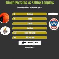 Dimitri Petratos vs Patrick Langlois h2h player stats