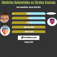 Dimitrios Kolovetsios vs Stratos Svarnas h2h player stats