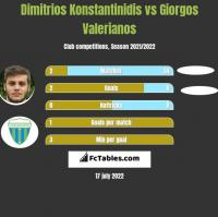 Dimitrios Konstantinidis vs Giorgos Valerianos h2h player stats