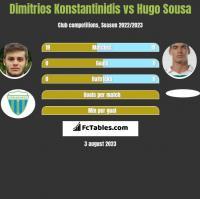 Dimitrios Konstantinidis vs Hugo Sousa h2h player stats