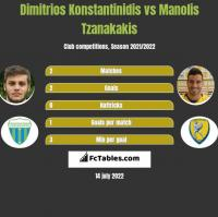 Dimitrios Konstantinidis vs Manolis Tzanakakis h2h player stats