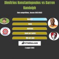 Dimitrios Konstantopoulos vs Darren Randolph h2h player stats