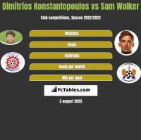 Dimitrios Konstantopoulos vs Sam Walker h2h player stats