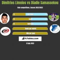 Dimitrios Limnios vs Diadie Samassekou h2h player stats
