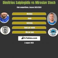 Dimitrios Salpingidis vs Miroslav Stoch h2h player stats
