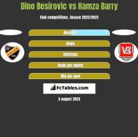 Dino Besirovic vs Hamza Barry h2h player stats