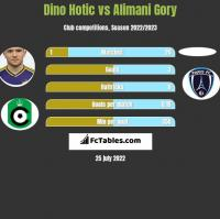Dino Hotic vs Alimani Gory h2h player stats