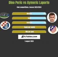 Dino Peric vs Aymeric Laporte h2h player stats
