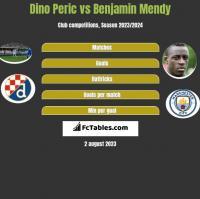 Dino Peric vs Benjamin Mendy h2h player stats