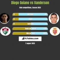 Diogo Goiano vs Vanderson h2h player stats