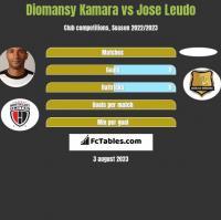 Diomansy Kamara vs Jose Leudo h2h player stats