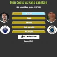 Dion Cools vs Hans Vanaken h2h player stats