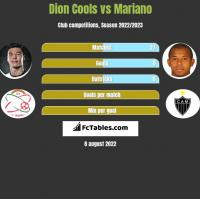 Dion Cools vs Mariano h2h player stats