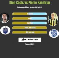 Dion Cools vs Pierre Kanstrup h2h player stats