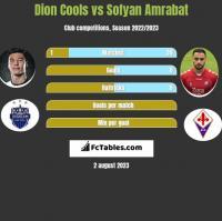 Dion Cools vs Sofyan Amrabat h2h player stats