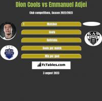 Dion Cools vs Emmanuel Adjei h2h player stats