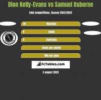Dion Kelly-Evans vs Samuel Osborne h2h player stats