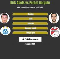 Dirk Abels vs Ferhat Gorgulu h2h player stats