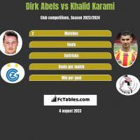 Dirk Abels vs Khalid Karami h2h player stats
