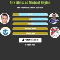 Dirk Abels vs Michael Heylen h2h player stats