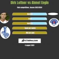 Dirk Lottner vs Ahmet Engin h2h player stats