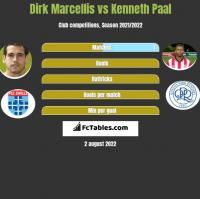 Dirk Marcellis vs Kenneth Paal h2h player stats
