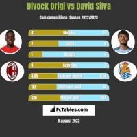 Divock Origi vs David Silva h2h player stats
