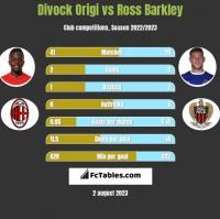 Divock Origi vs Ross Barkley h2h player stats