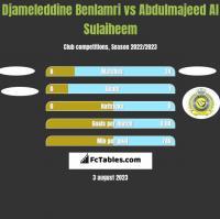 Djameleddine Benlamri vs Abdulmajeed Al Sulaiheem h2h player stats