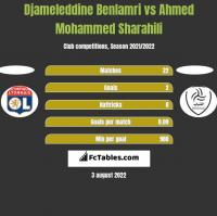 Djameleddine Benlamri vs Ahmed Mohammed Sharahili h2h player stats