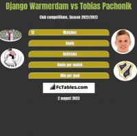 Django Warmerdam vs Tobias Pachonik h2h player stats