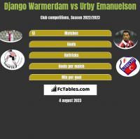 Django Warmerdam vs Urby Emanuelson h2h player stats