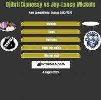 Djibril Dianessy vs Joy-Lance Mickels h2h player stats