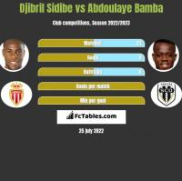 Djibril Sidibe vs Abdoulaye Bamba h2h player stats