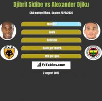 Djibril Sidibe vs Alexander Djiku h2h player stats