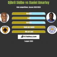 Djibril Sidibe vs Daniel Amartey h2h player stats