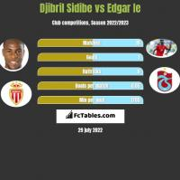Djibril Sidibe vs Edgar Ie h2h player stats