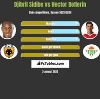 Djibril Sidibe vs Hector Bellerin h2h player stats