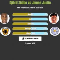 Djibril Sidibe vs James Justin h2h player stats