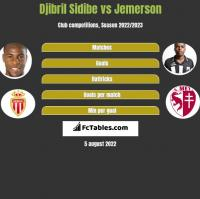 Djibril Sidibe vs Jemerson h2h player stats
