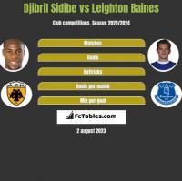 Djibril Sidibe vs Leighton Baines h2h player stats