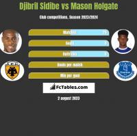 Djibril Sidibe vs Mason Holgate h2h player stats