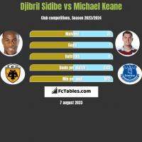 Djibril Sidibe vs Michael Keane h2h player stats