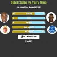 Djibril Sidibe vs Yerry Mina h2h player stats